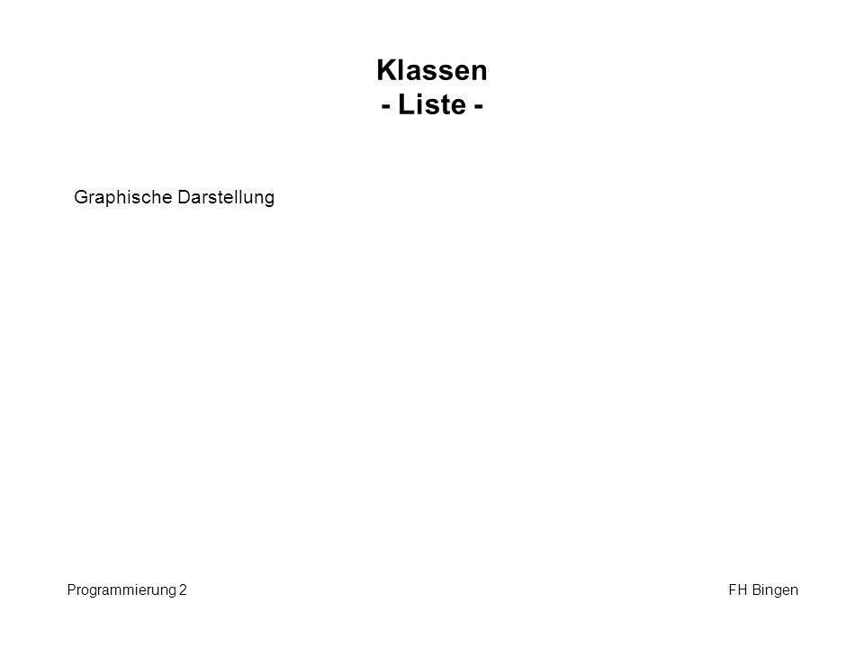 Klassen - Liste - Graphische Darstellung Programmierung 2 FH Bingen