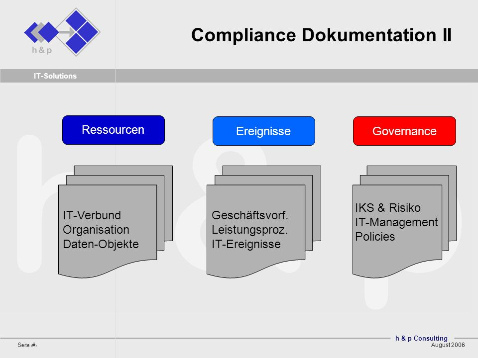 Compliance Dokumentation II