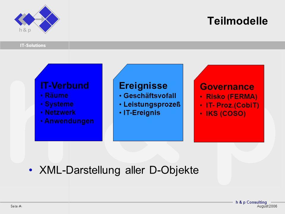 XML-Darstellung aller D-Objekte