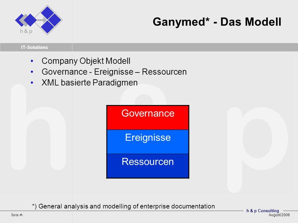 Ganymed* - Das Modell Governance Ereignisse Ressourcen