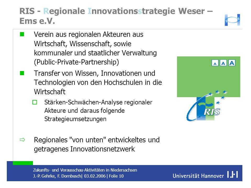 RIS - Regionale Innovationsstrategie Weser – Ems e.V.