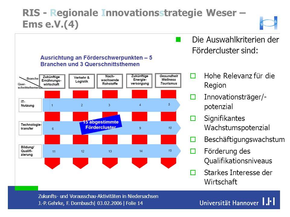 RIS - Regionale Innovationsstrategie Weser – Ems e.V.(4)