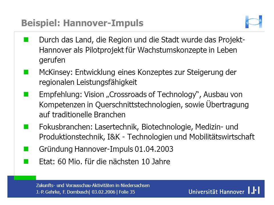 Beispiel: Hannover-Impuls