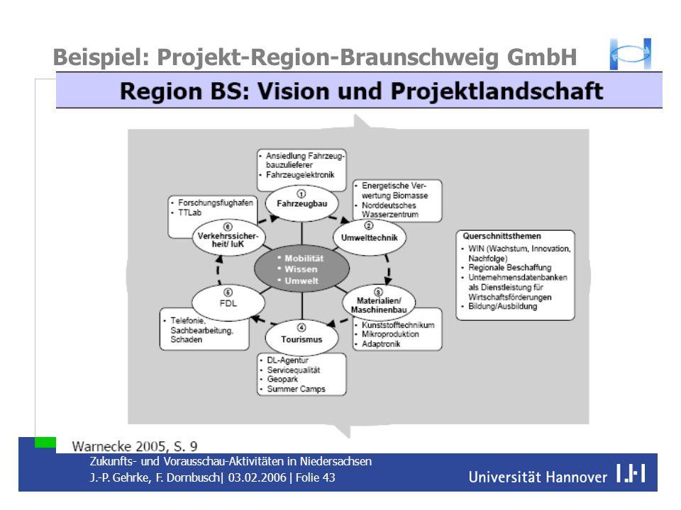 Beispiel: Projekt-Region-Braunschweig GmbH