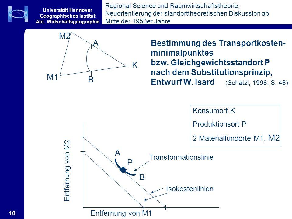 Bestimmung des Transportkosten-minimalpunktes