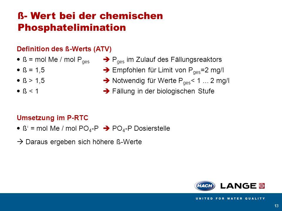 ß- Wert bei der chemischen Phosphatelimination