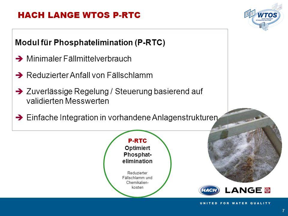 HACH LANGE WTOS P-RTC Modul für Phosphatelimination (P-RTC)