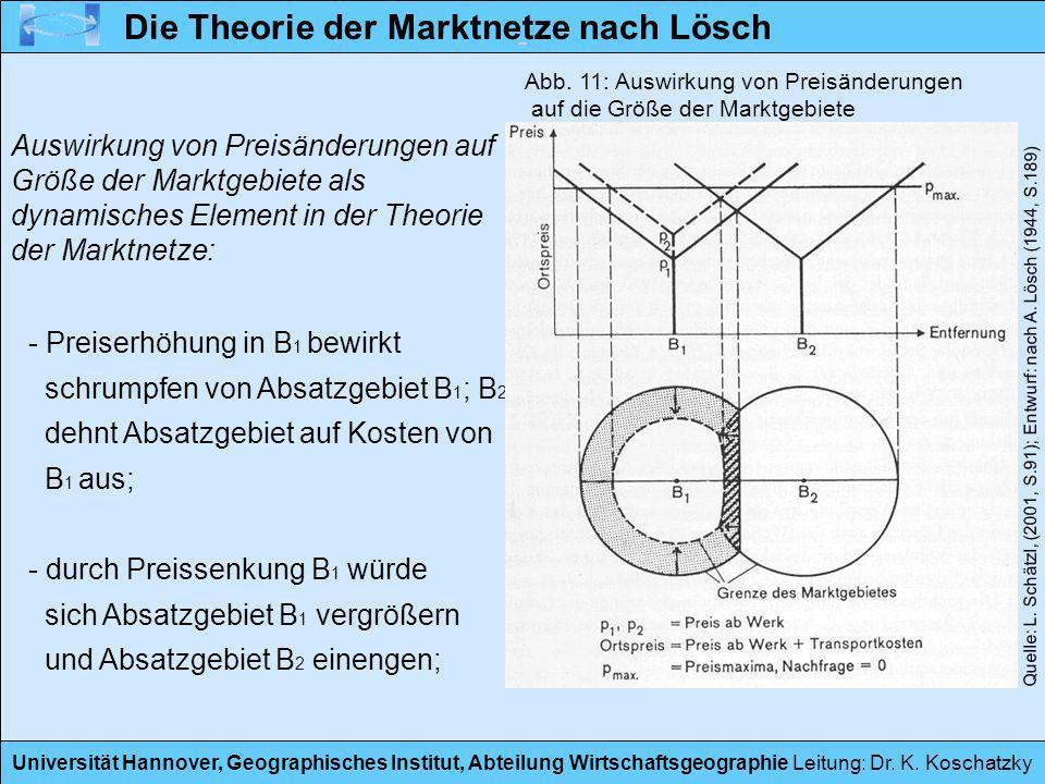 Die Theorie der Marktnetze nach Lösch