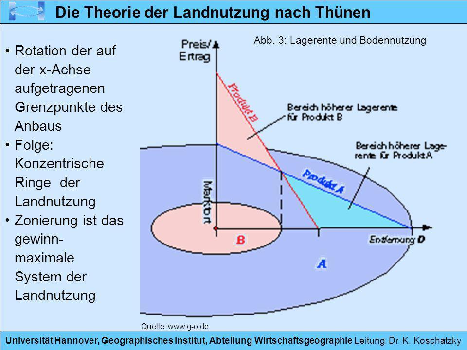 Die Theorie der Landnutzung nach Thünen