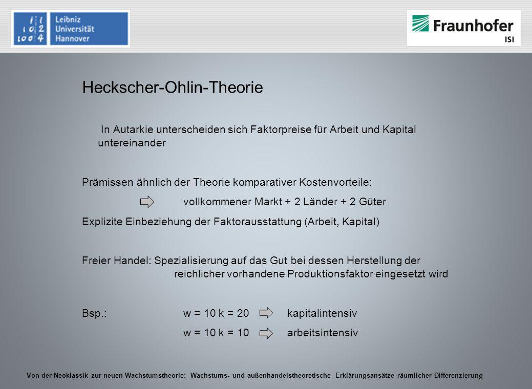 Heckscher-Ohlin-Theorie
