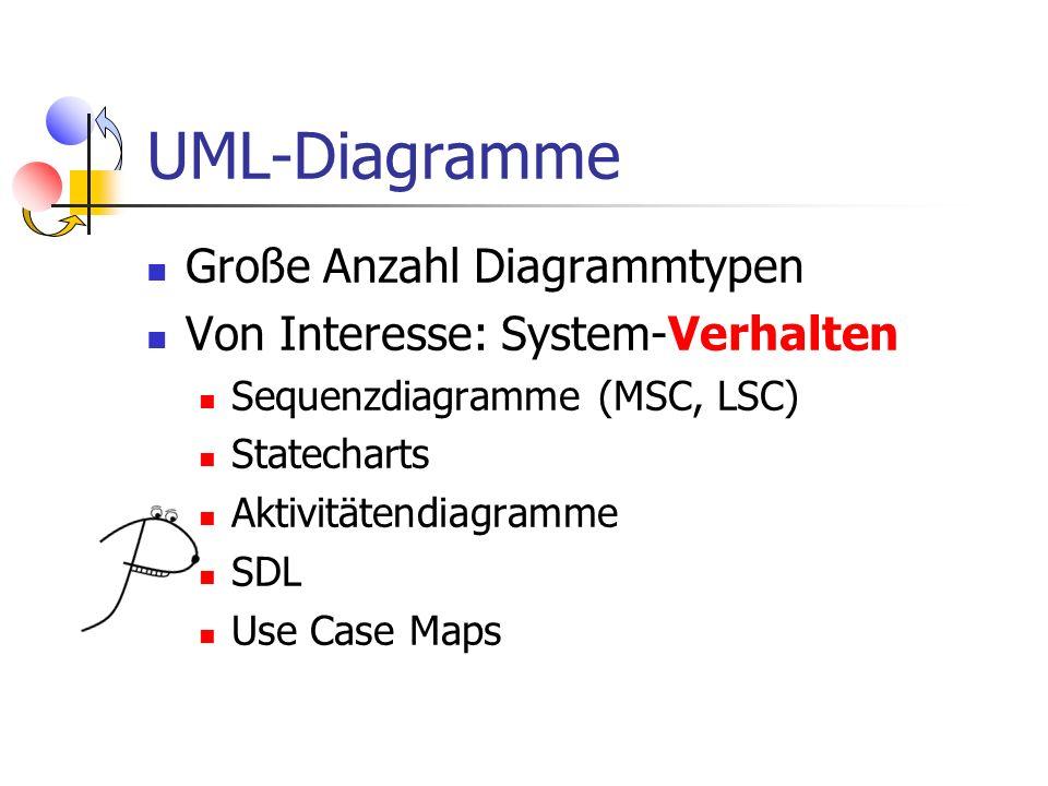 UML-Diagramme Große Anzahl Diagrammtypen