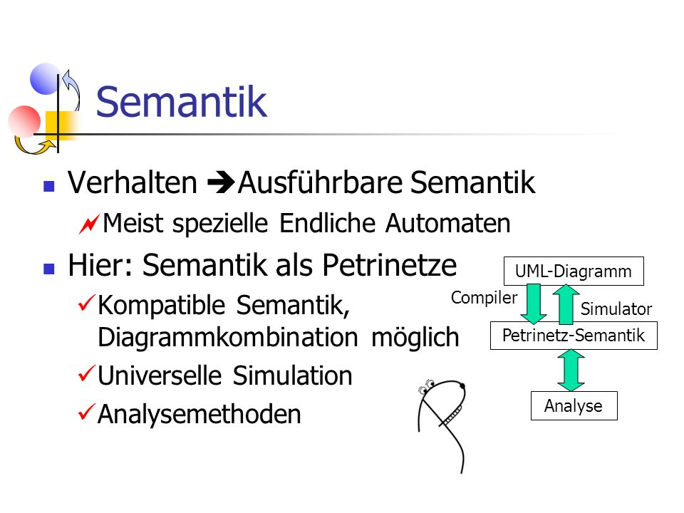 Semantik Verhalten Ausführbare Semantik Hier: Semantik als Petrinetze