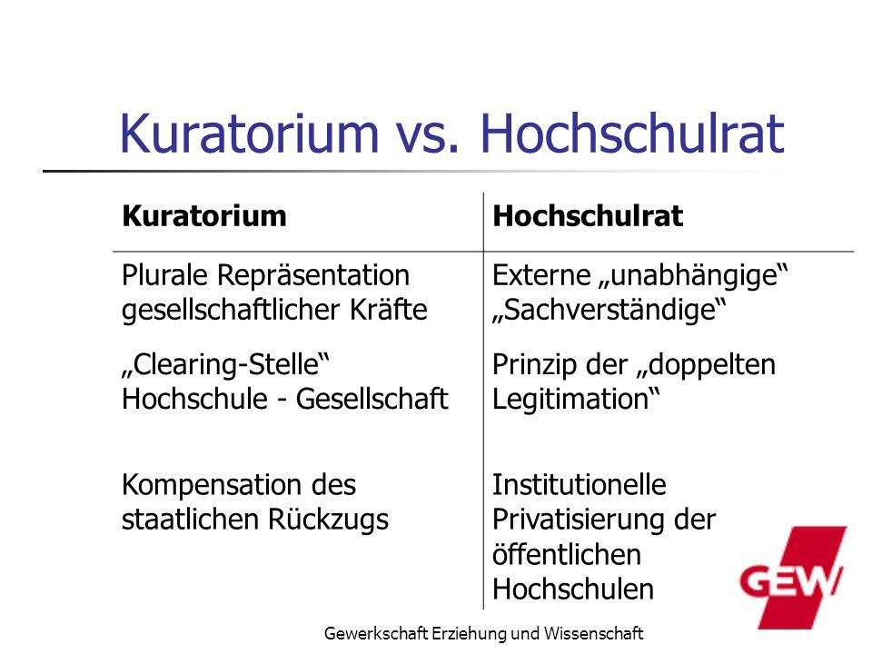 Kuratorium vs. Hochschulrat