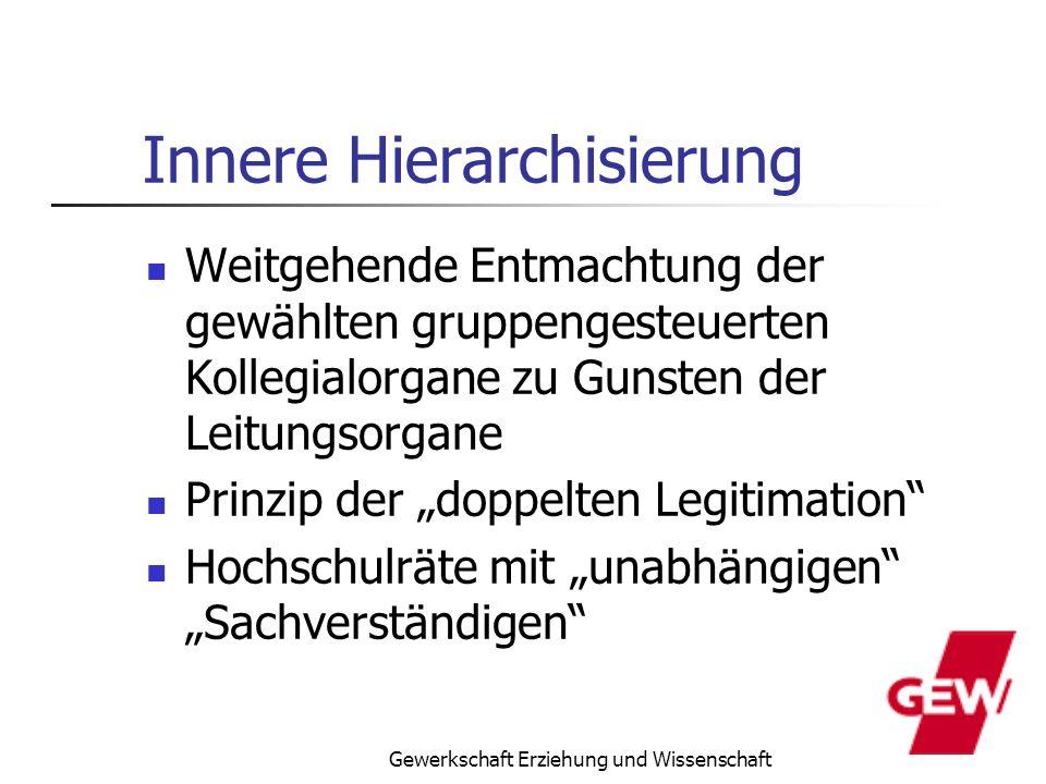 Innere Hierarchisierung