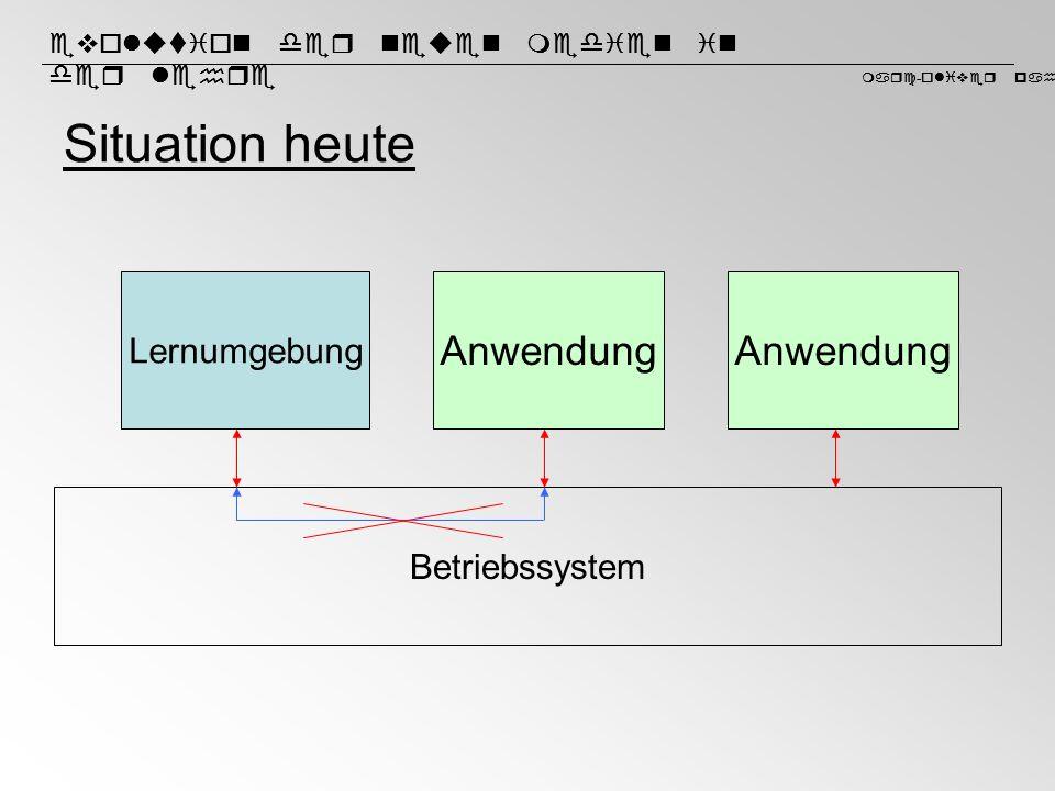 Situation heute Lernumgebung Anwendung Anwendung Betriebssystem