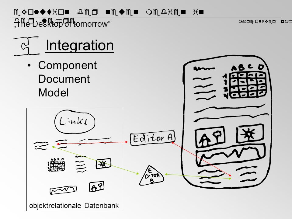 "Integration Component Document Model ""The Desktop of tomorrow"