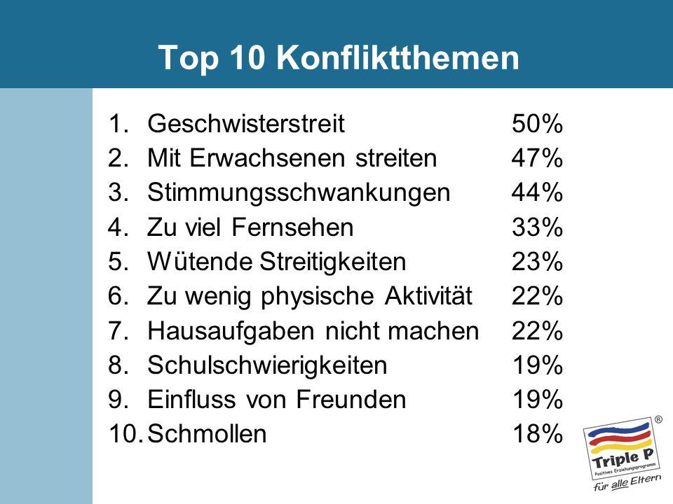 Top 10 Konfliktthemen Geschwisterstreit 50%
