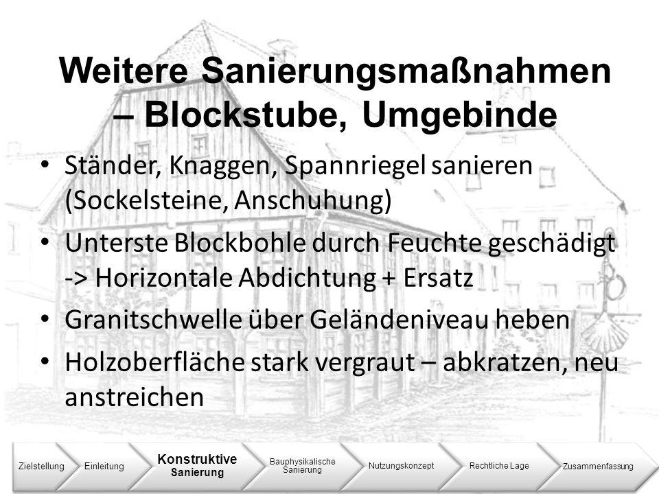 Weitere Sanierungsmaßnahmen – Blockstube, Umgebinde