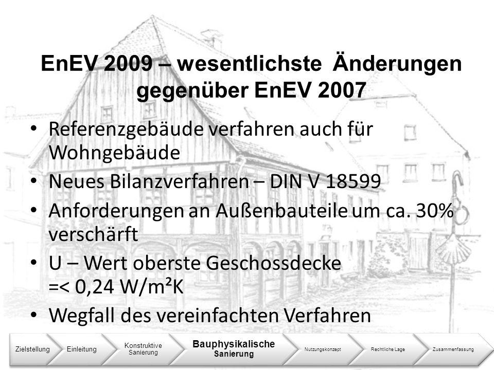 EnEV 2009 – wesentlichste Änderungen gegenüber EnEV 2007