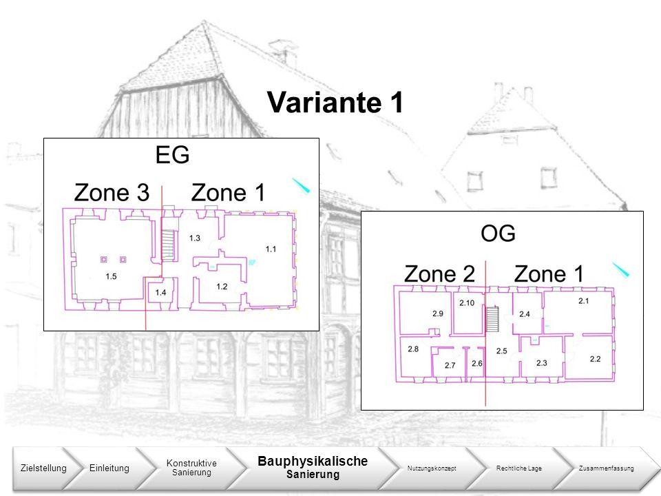 Variante 1 Bauphysikalische Sanierung Zielstellung Einleitung