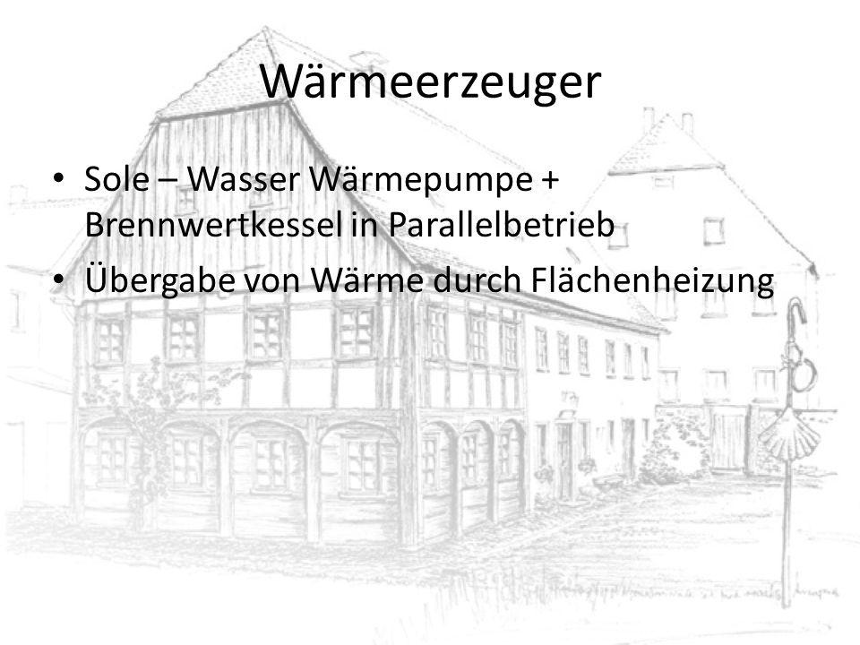 Wärmeerzeuger Sole – Wasser Wärmepumpe + Brennwertkessel in Parallelbetrieb.