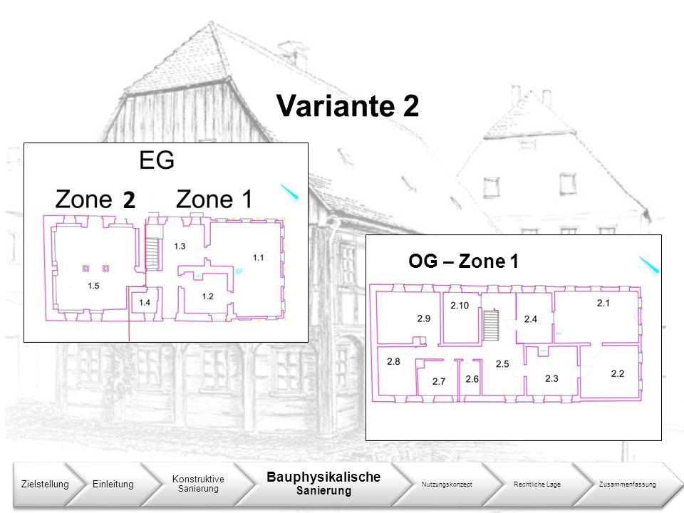 Variante 2 2 OG – Zone 1 Bauphysikalische Sanierung Zielstellung