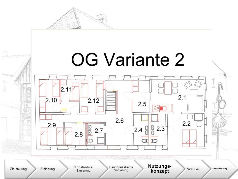 Nutzungs-konzept Zielstellung Einleitung Konstruktive Sanierung