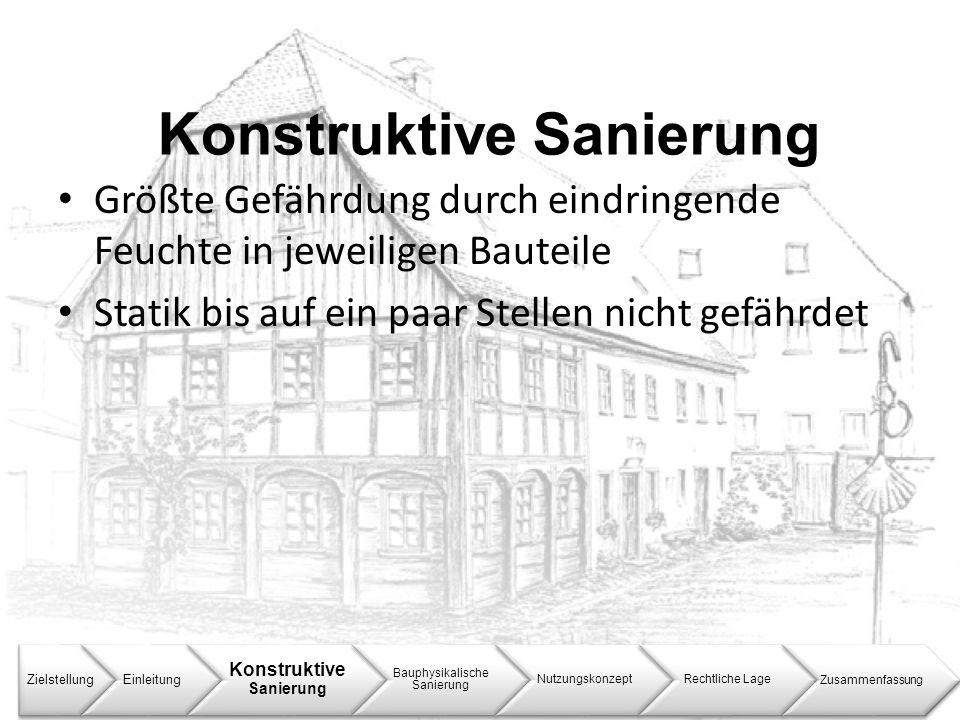 Konstruktive Sanierung