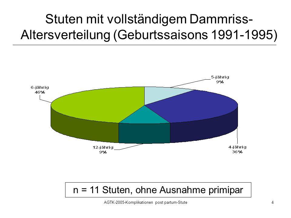 Stuten mit vollständigem Dammriss- Altersverteilung (Geburtssaisons 1991-1995)