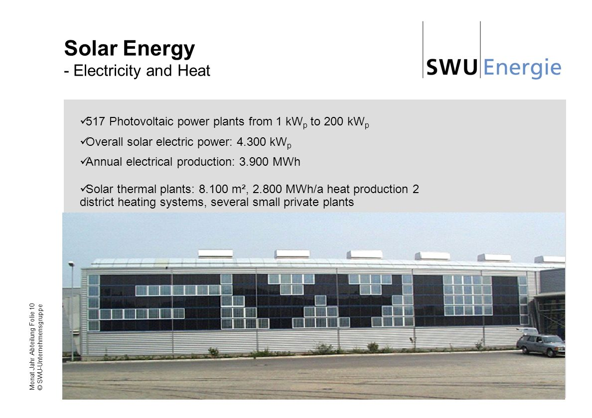 Solar Energy - Electricity and Heat