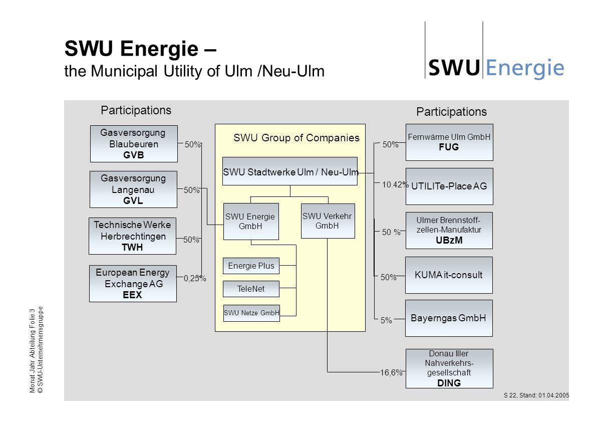 SWU Energie – the Municipal Utility of Ulm /Neu-Ulm