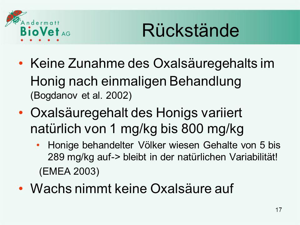 Rückstände Keine Zunahme des Oxalsäuregehalts im Honig nach einmaligen Behandlung (Bogdanov et al. 2002)