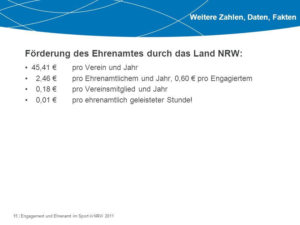 Förderung des Ehrenamtes durch das Land NRW: