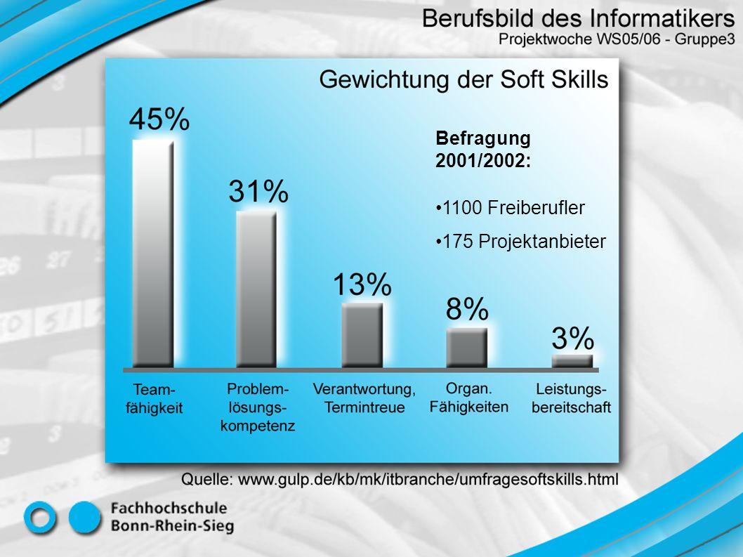 Befragung 2001/2002: 1100 Freiberufler 175 Projektanbieter