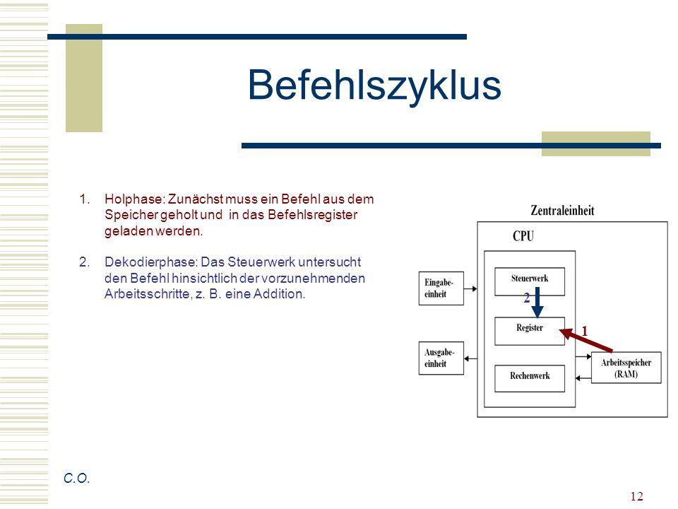 BefehlszyklusHolphase: Zunächst muss ein Befehl aus dem Speicher geholt und in das Befehlsregister geladen werden.
