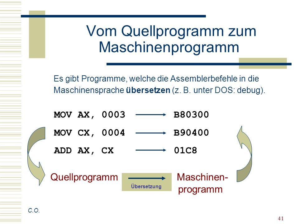 Vom Quellprogramm zum Maschinenprogramm