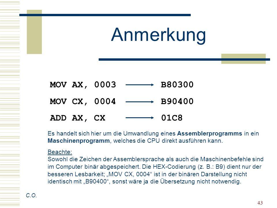 Anmerkung MOV AX, 0003 B80300 MOV CX, 0004 B90400 ADD AX, CX 01C8