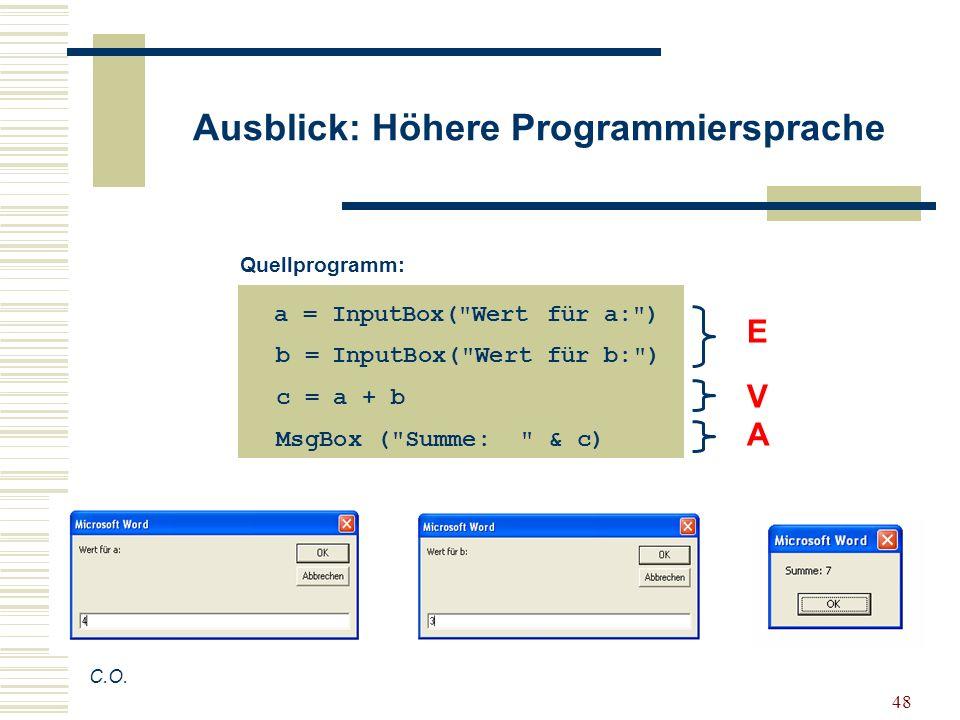 Ausblick: Höhere Programmiersprache