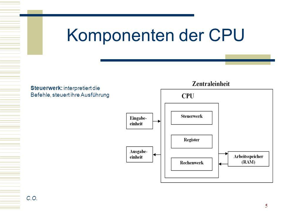 Komponenten der CPU Steuerwerk: interpretiert die Befehle, steuert ihre Ausführung C.O.