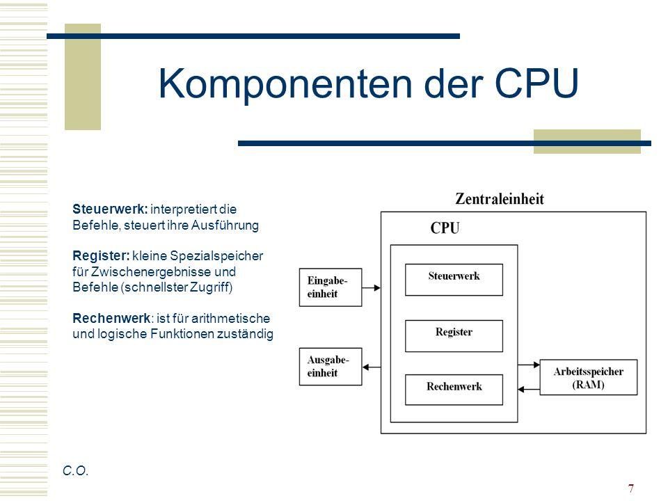 Komponenten der CPUSteuerwerk: interpretiert die Befehle, steuert ihre Ausführung.