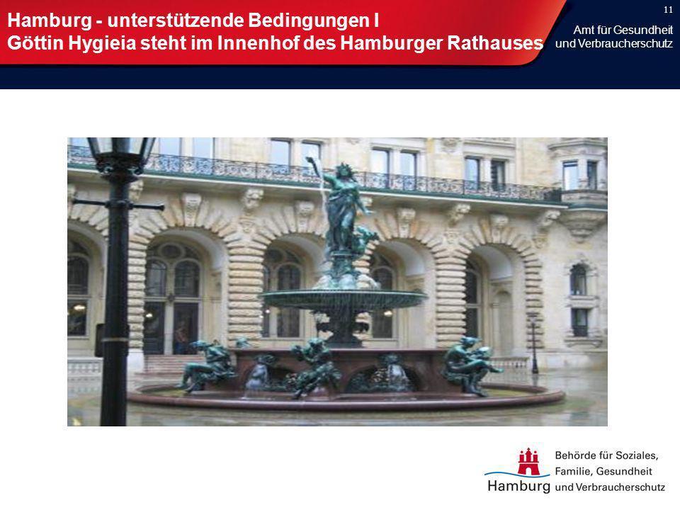 Hamburg - unterstützende Bedingungen I Göttin Hygieia steht im Innenhof des Hamburger Rathauses