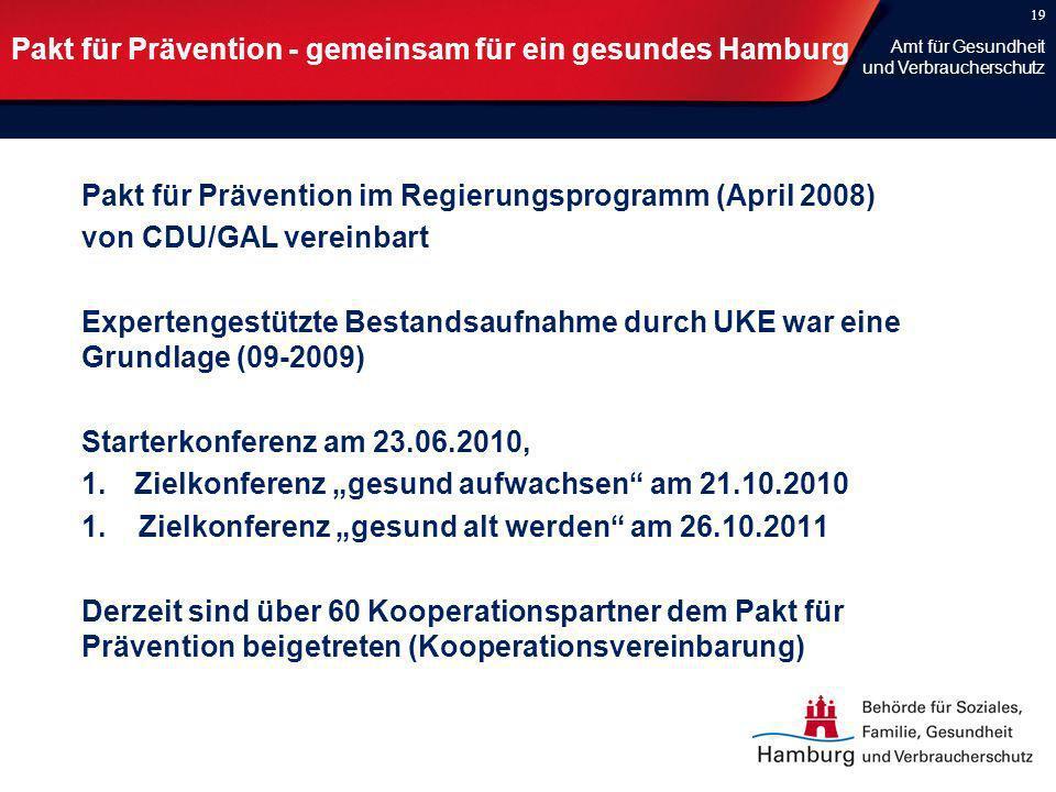 Pakt für Prävention - gemeinsam für ein gesundes Hamburg