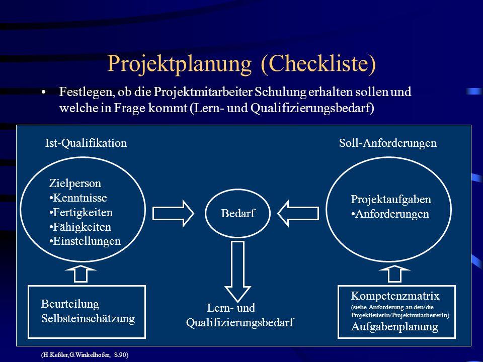 Projektplanung (Checkliste)