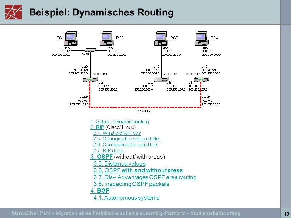 Beispiel: Dynamisches Routing