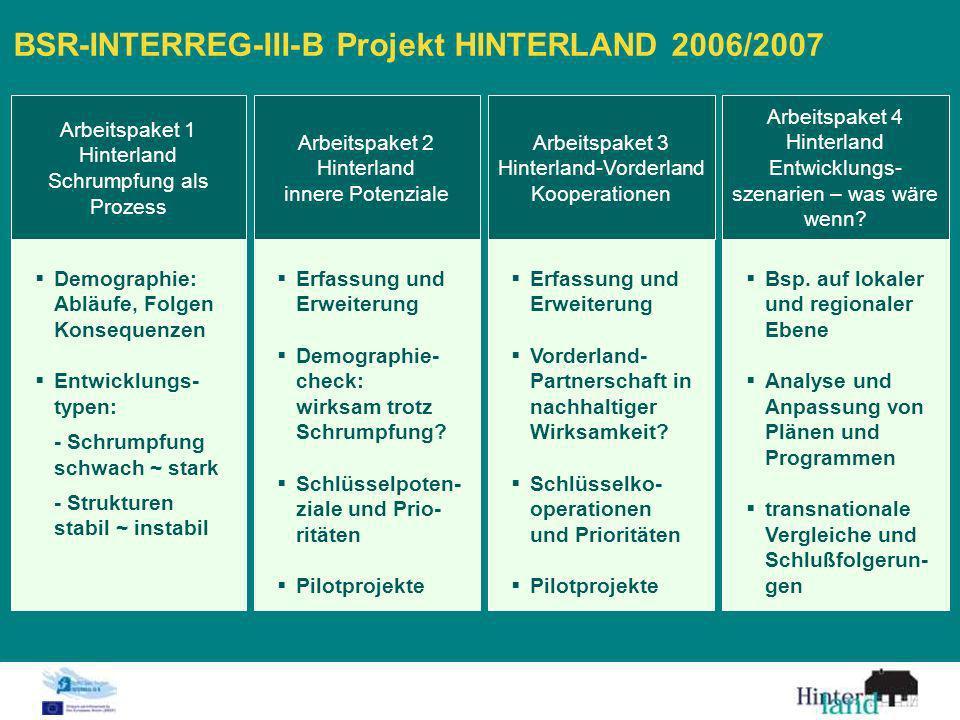 BSR-INTERREG-III-B Projekt HINTERLAND 2006/2007