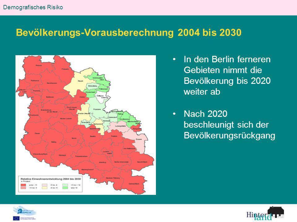 Bevölkerungs-Vorausberechnung 2004 bis 2030