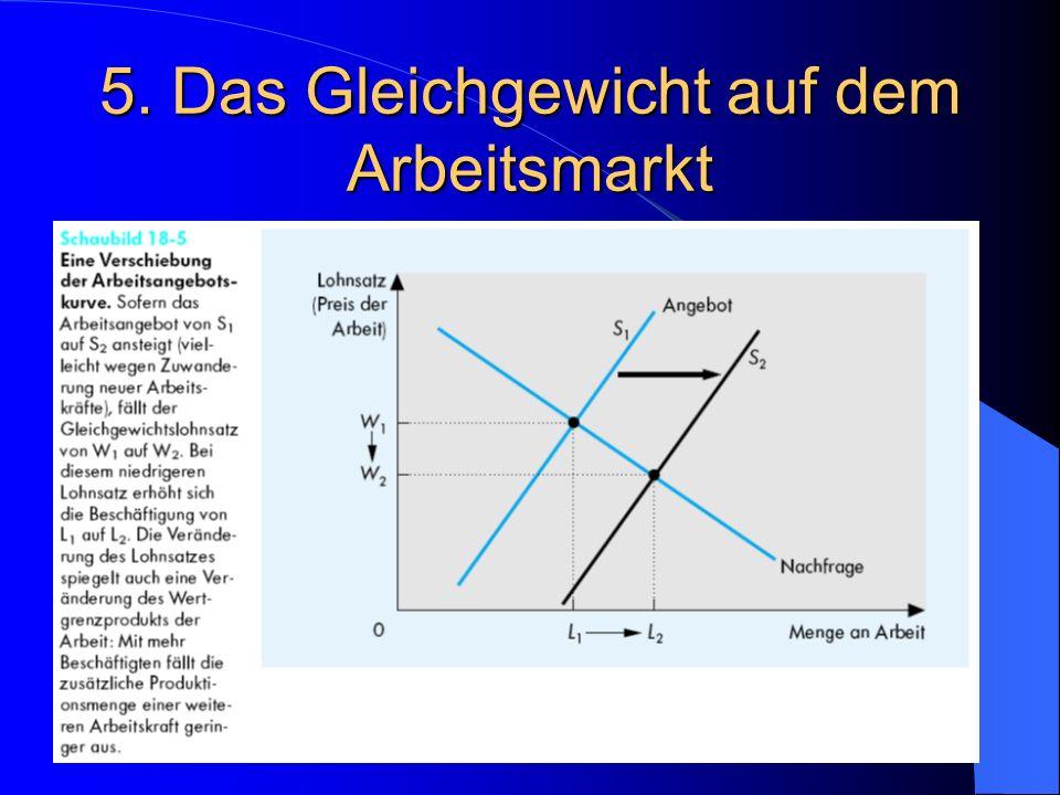 5. Das Gleichgewicht auf dem Arbeitsmarkt
