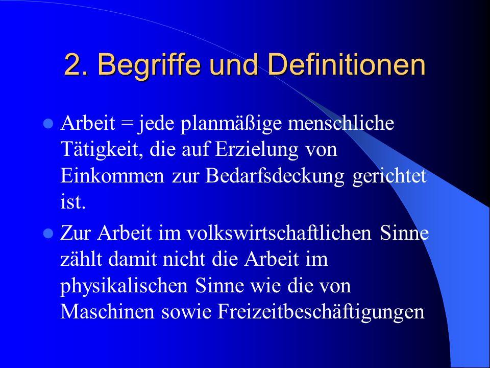 2. Begriffe und Definitionen