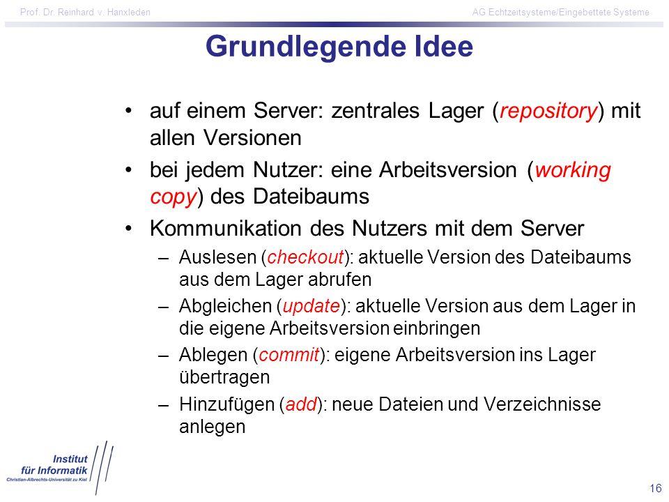 Grundlegende Idee auf einem Server: zentrales Lager (repository) mit allen Versionen.