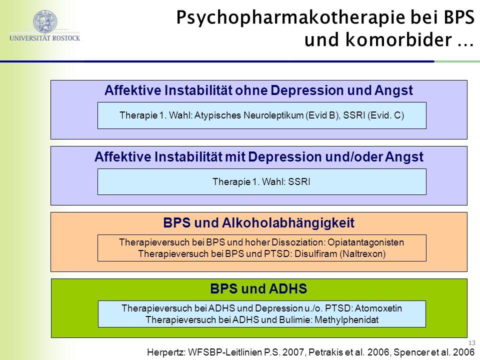 Psychopharmakotherapie bei BPS und komorbider …